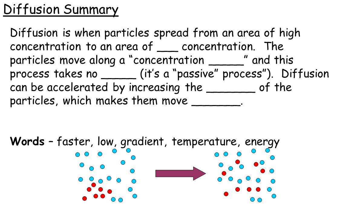 Diffusion Summary