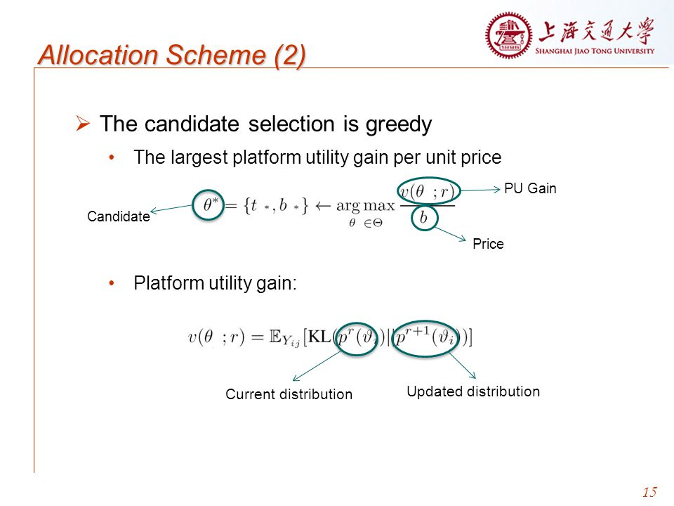Allocation Scheme (2) The candidate selection is greedy PU Gain