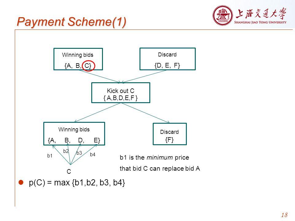 Payment Scheme(1) {A, B, C} {D, E, F} {A, B, D, E} {F}