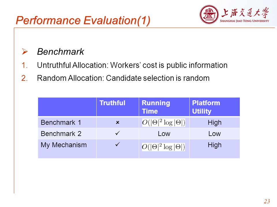 Performance Evaluation(1)