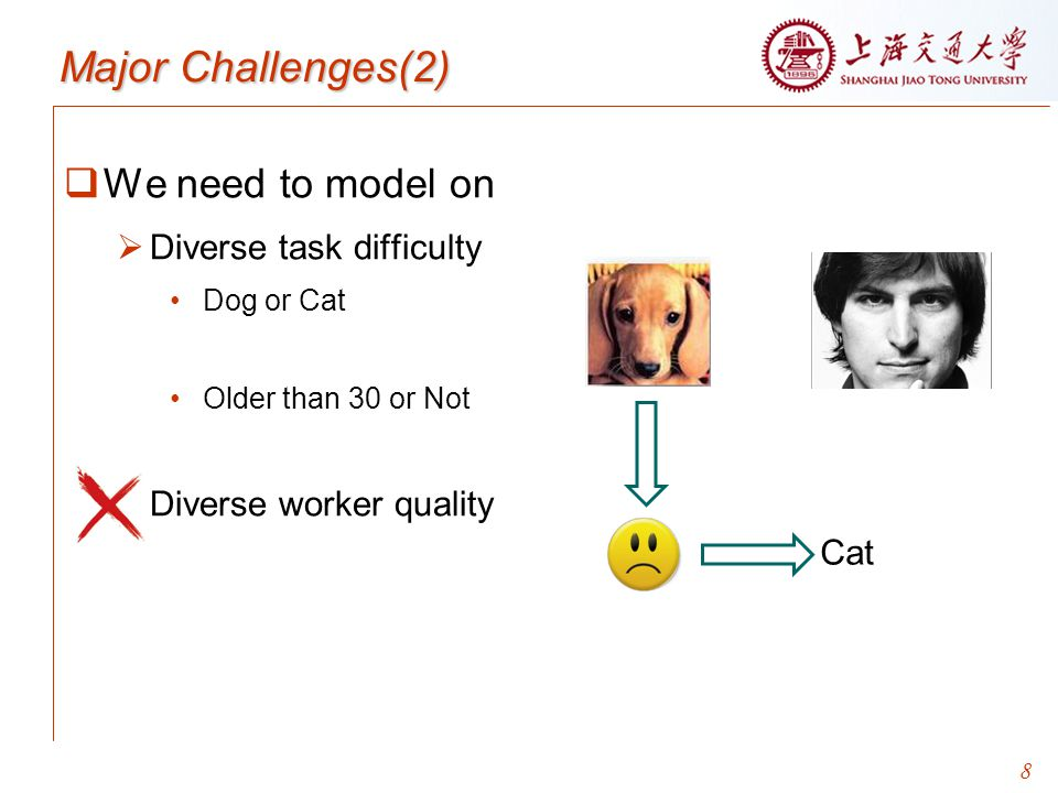 Major Challenges(2) We need to model on Diverse task difficulty