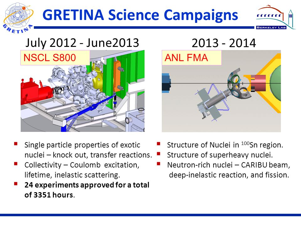 GRETINA Science Campaigns
