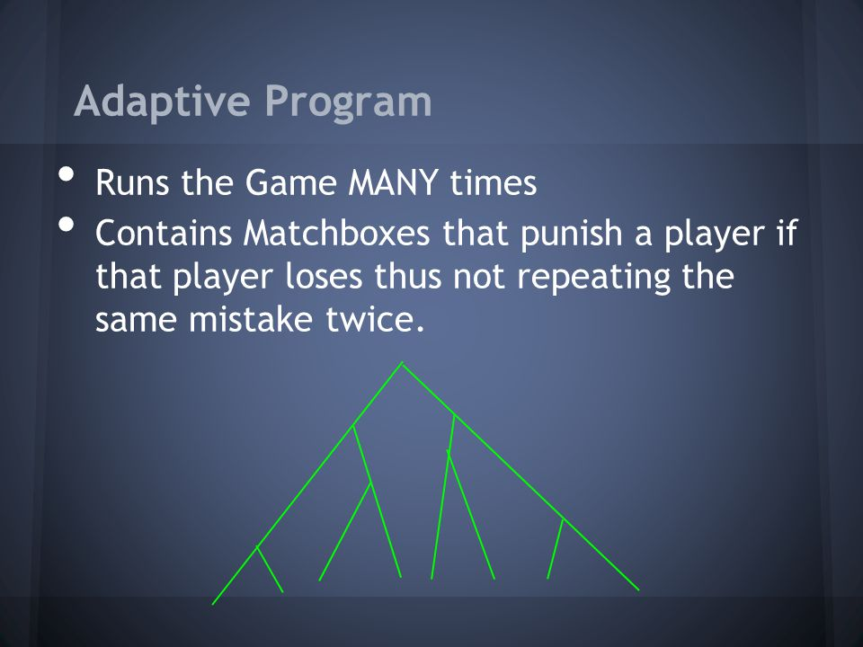 Adaptive Program Runs the Game MANY times