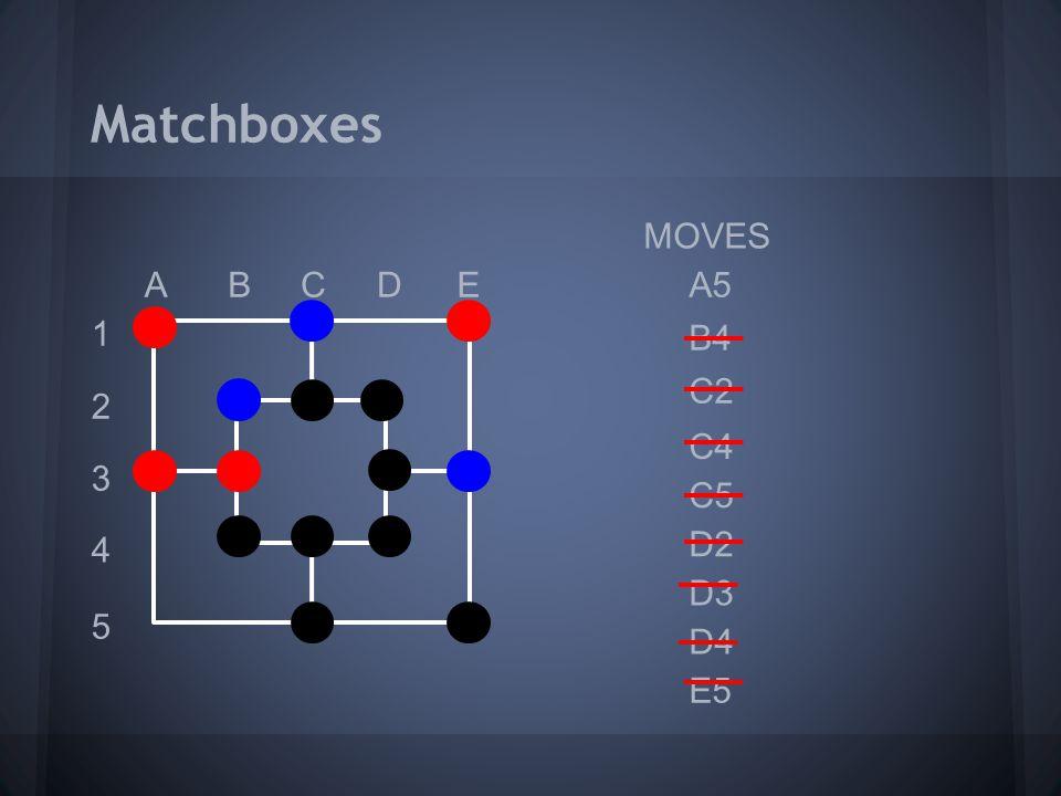 Matchboxes MOVES A B C D E A5 1 B4 C2 2 C4 3 C5 4 D2 D3 5 D4 E5