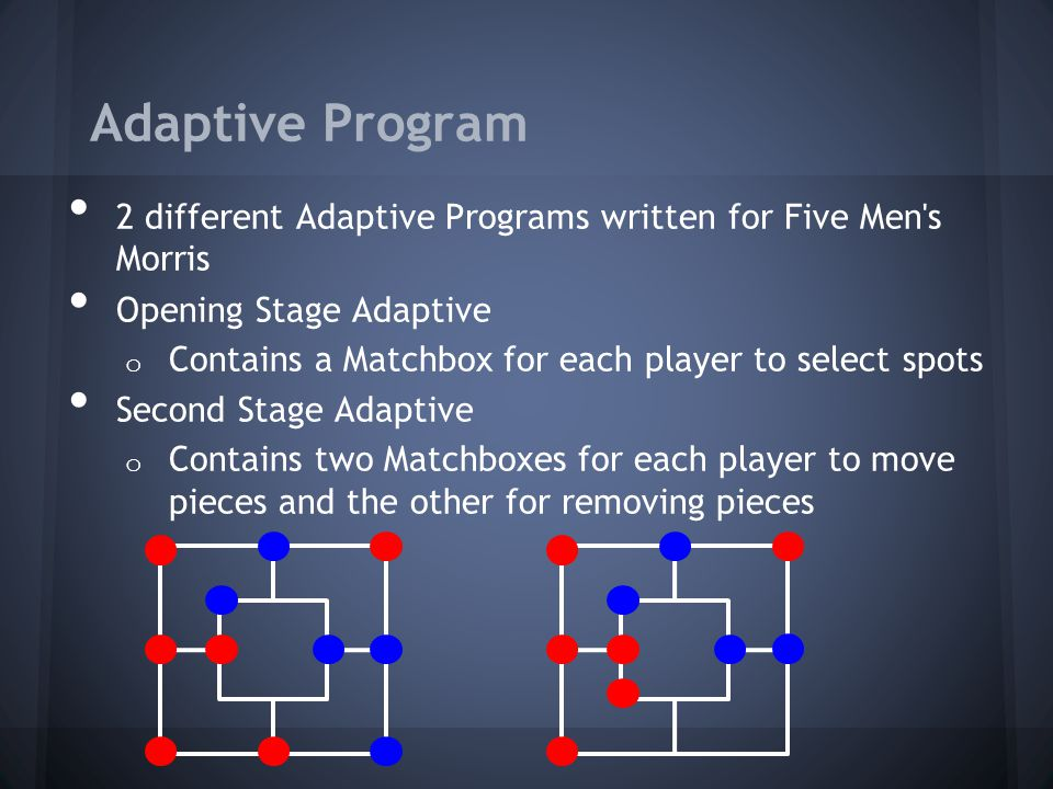 Adaptive Program 2 different Adaptive Programs written for Five Men s Morris. Opening Stage Adaptive.