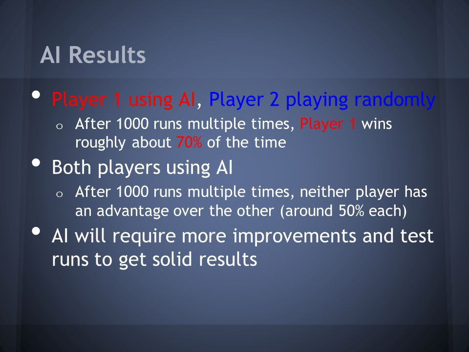 AI Results Player 1 using AI, Player 2 playing randomly