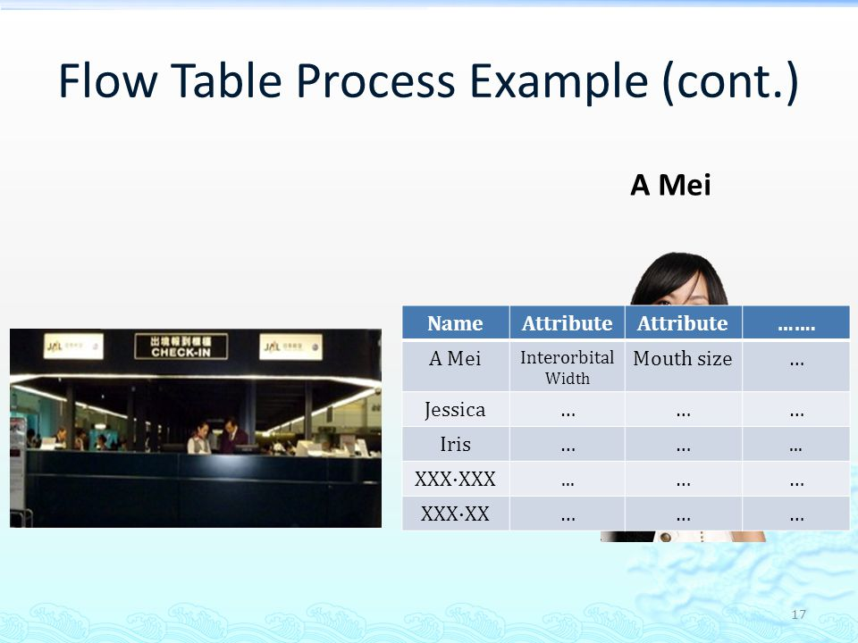 Flow Table Process Example (cont.)
