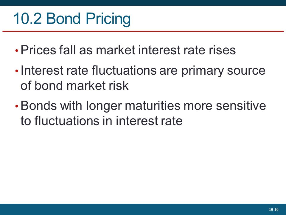 10.2 Bond Pricing Prices fall as market interest rate rises