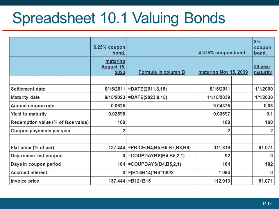 Spreadsheet 10.1 Valuing Bonds