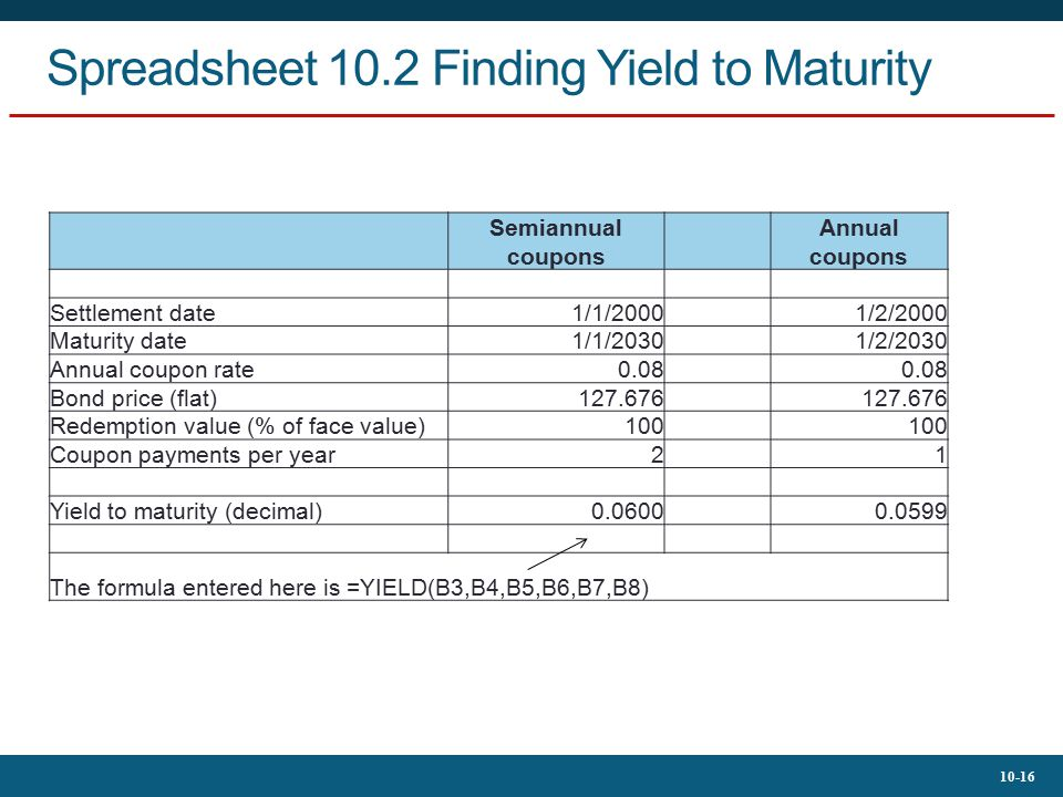 Spreadsheet 10.2 Finding Yield to Maturity