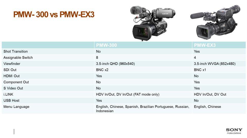 PMW- 300 vs PMW-EX3