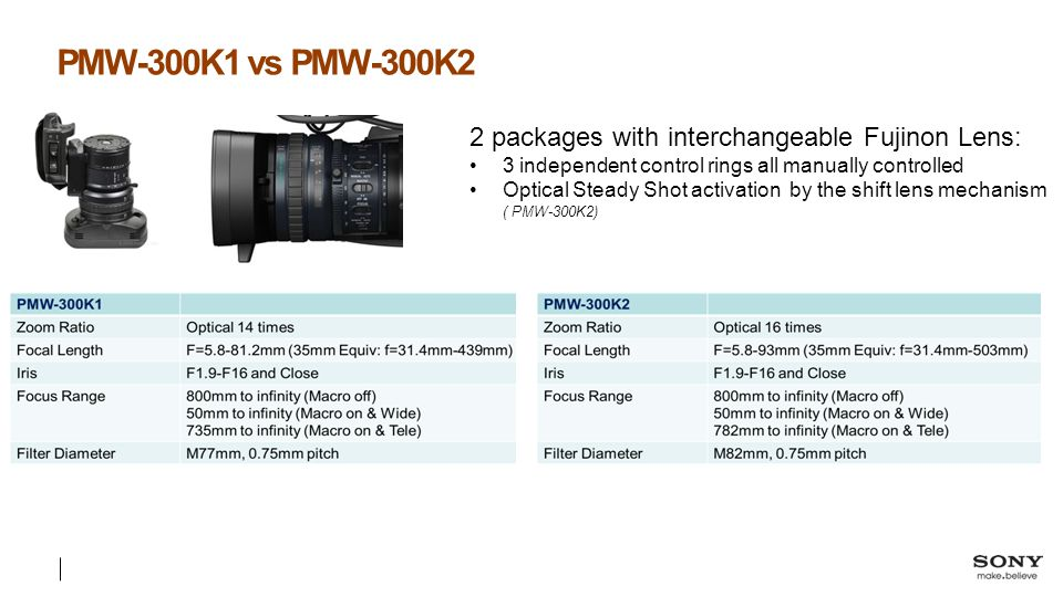 PMW-300K1 vs PMW-300K2 2 packages with interchangeable Fujinon Lens: