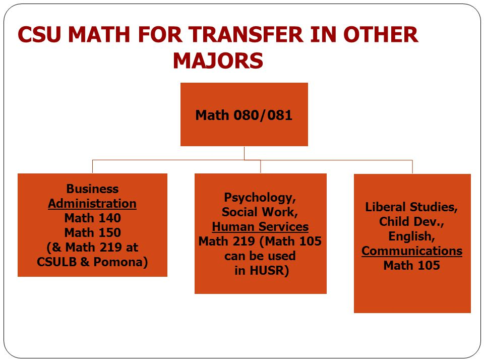 CSU MATH FOR TRANSFER IN OTHER MAJORS