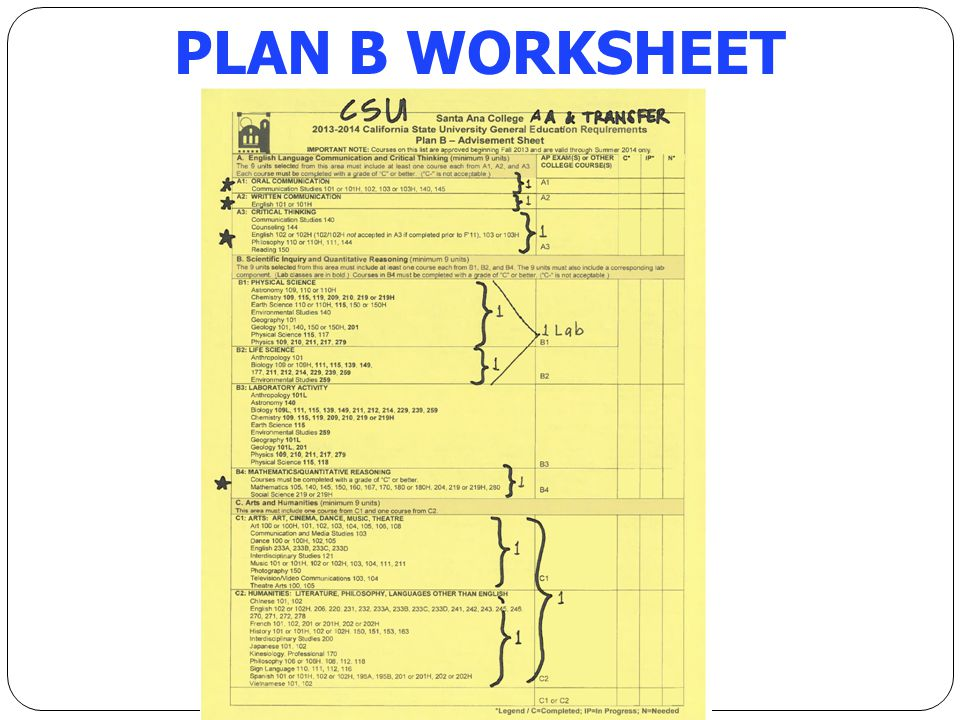PLAN B WORKSHEET