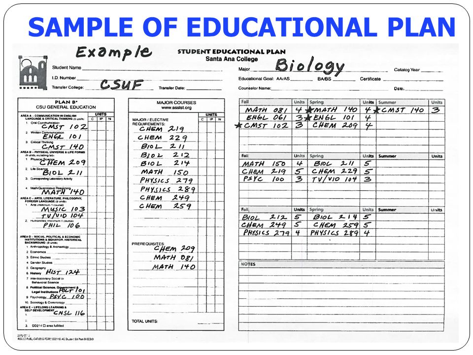 SAMPLE OF EDUCATIONAL PLAN