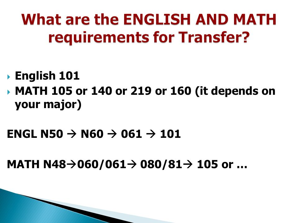 What are the ENGLISH AND MATH requirements for Transfer