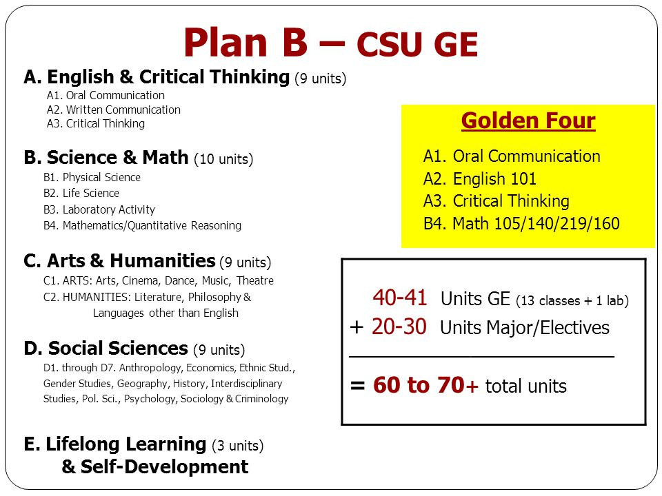 Plan B – CSU GE Golden Four
