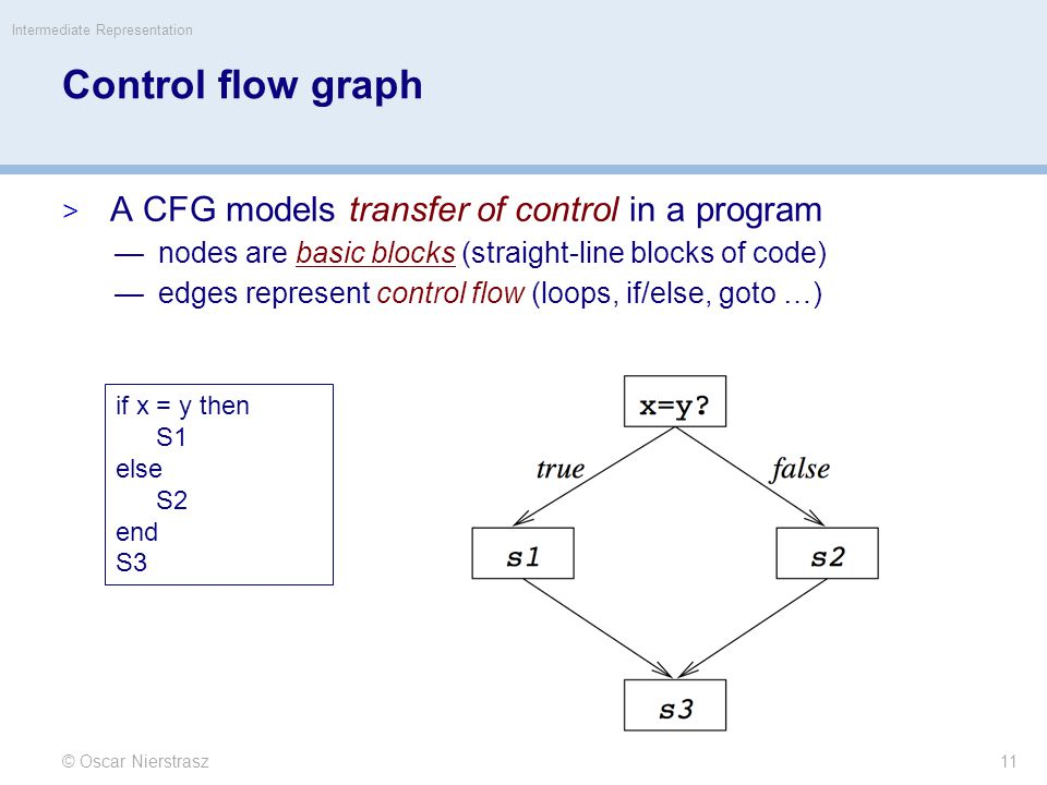 Control flow graph A CFG models transfer of control in a program