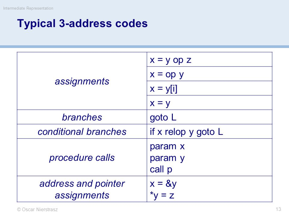 Typical 3-address codes
