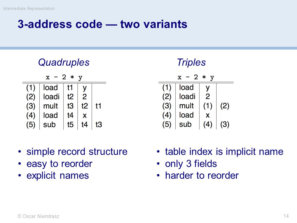 3-address code — two variants