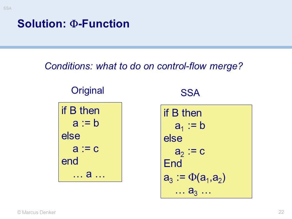 Solution: -Function if B then if B then a := b a1 := b else else