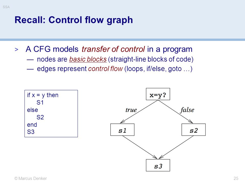 Recall: Control flow graph