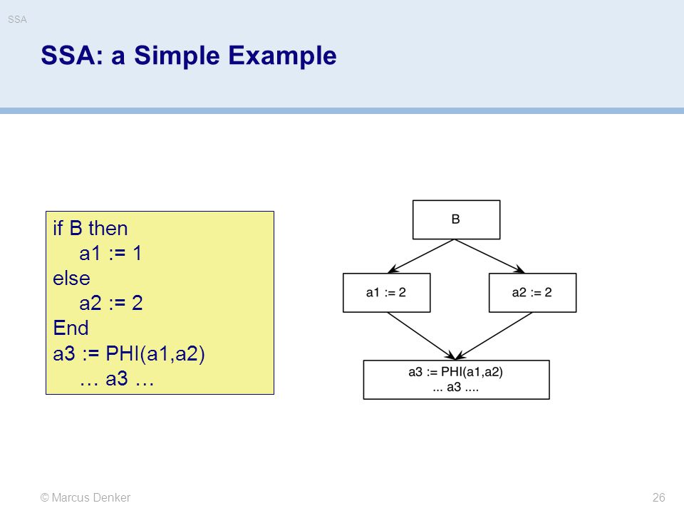 SSA: a Simple Example if B then a1 := 1 else a2 := 2 End