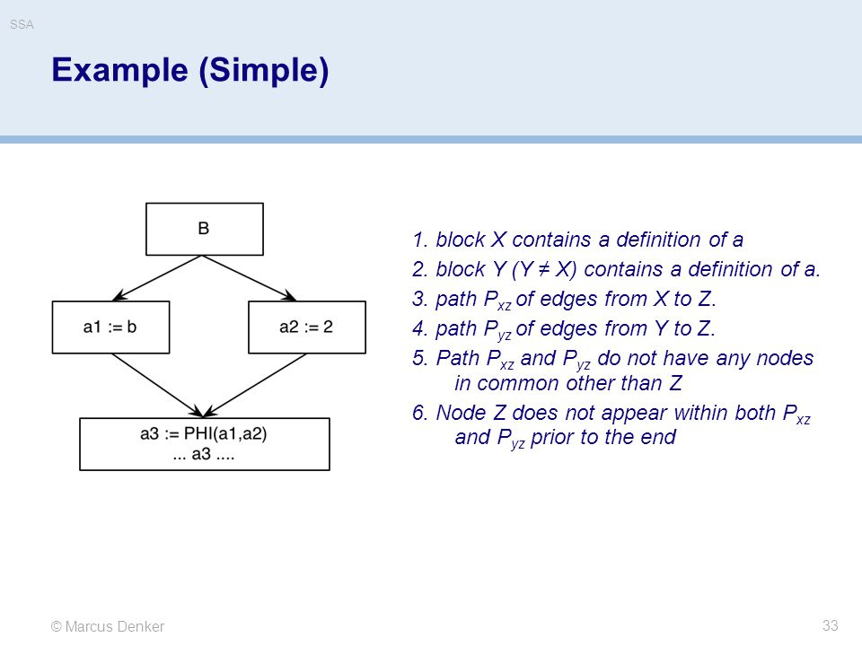Example (Simple) 1. block X contains a definition of a