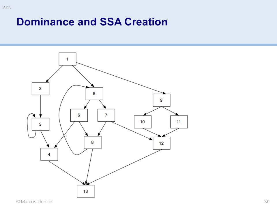 Dominance and SSA Creation