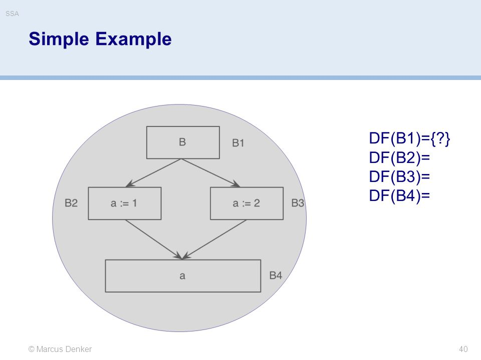 SSA Simple Example DF(B1)={ } DF(B2)= DF(B3)= DF(B4)= © Marcus Denker