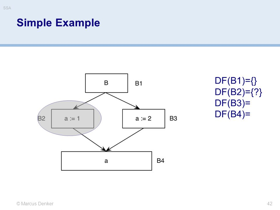 Simple Example DF(B1)={} DF(B2)={ } DF(B3)= DF(B4)= © Marcus Denker