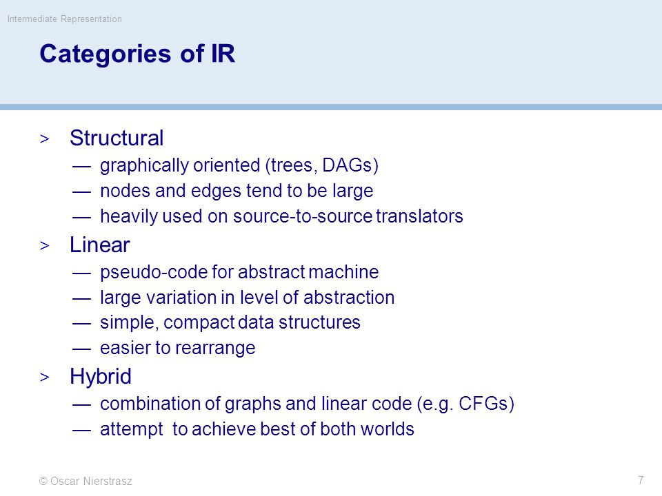 Categories of IR Structural Linear Hybrid