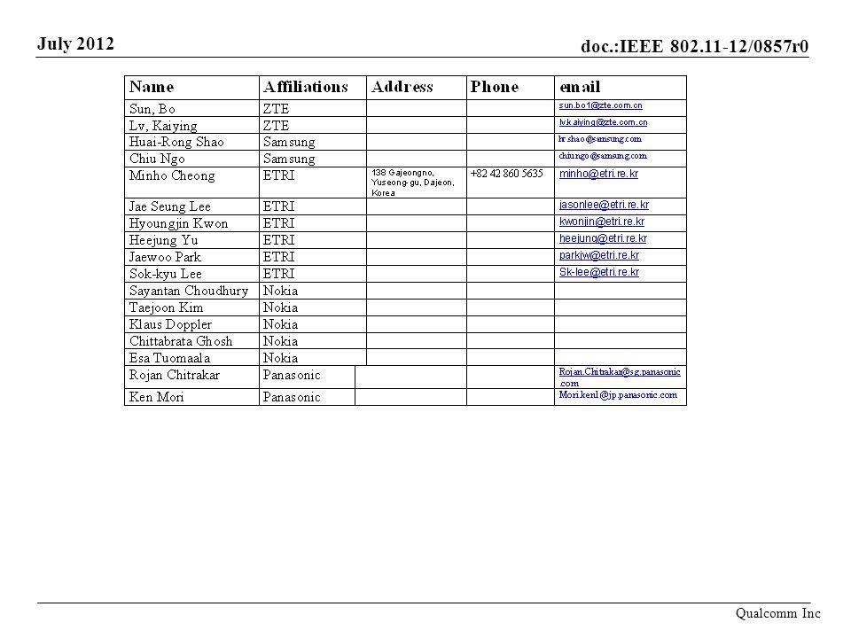 doc.: IEEE 802.11-yy/xxxxr0 Month Year John Doe, Some Company