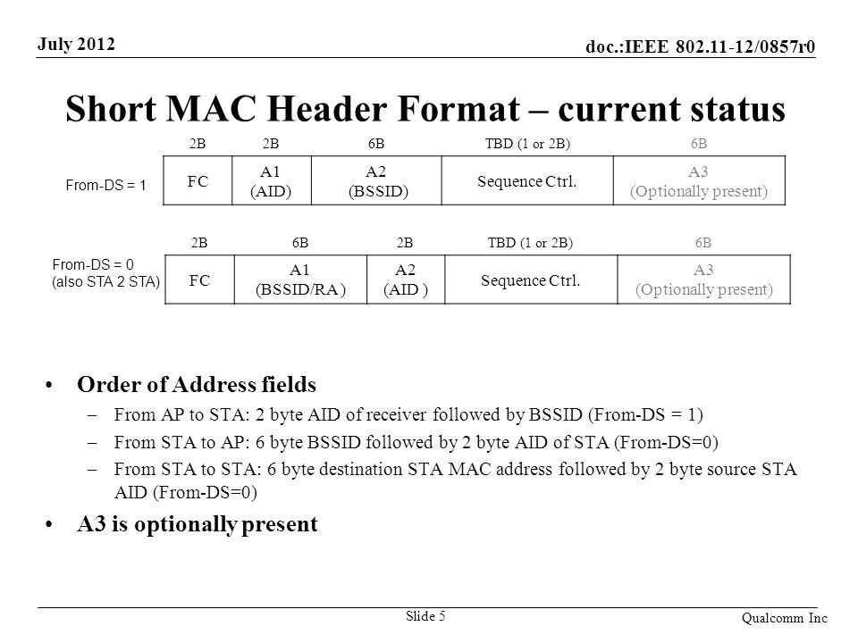 Short MAC Header Format – current status
