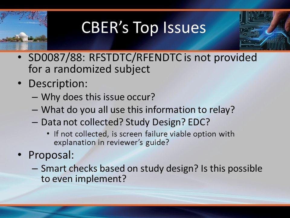 CBER's Top Issues SD0087/88: RFSTDTC/RFENDTC is not provided for a randomized subject. Description: