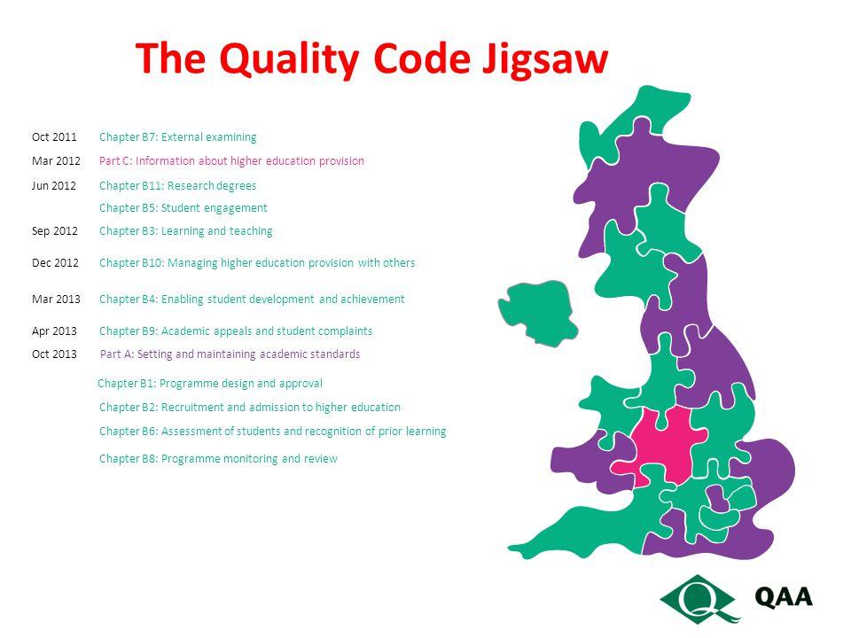 The Quality Code Jigsaw