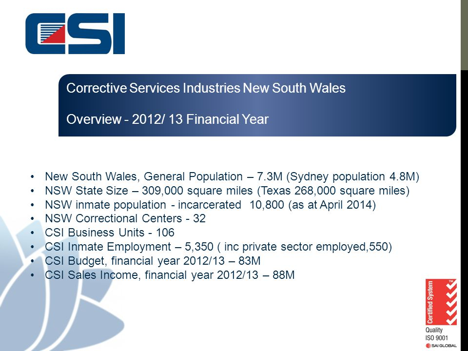 Corrective Services Industries New South Wales
