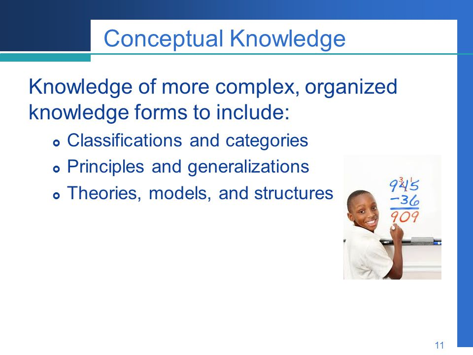 Conceptual Knowledge Knowledge of more complex, organized knowledge forms to include: Classifications and categories.