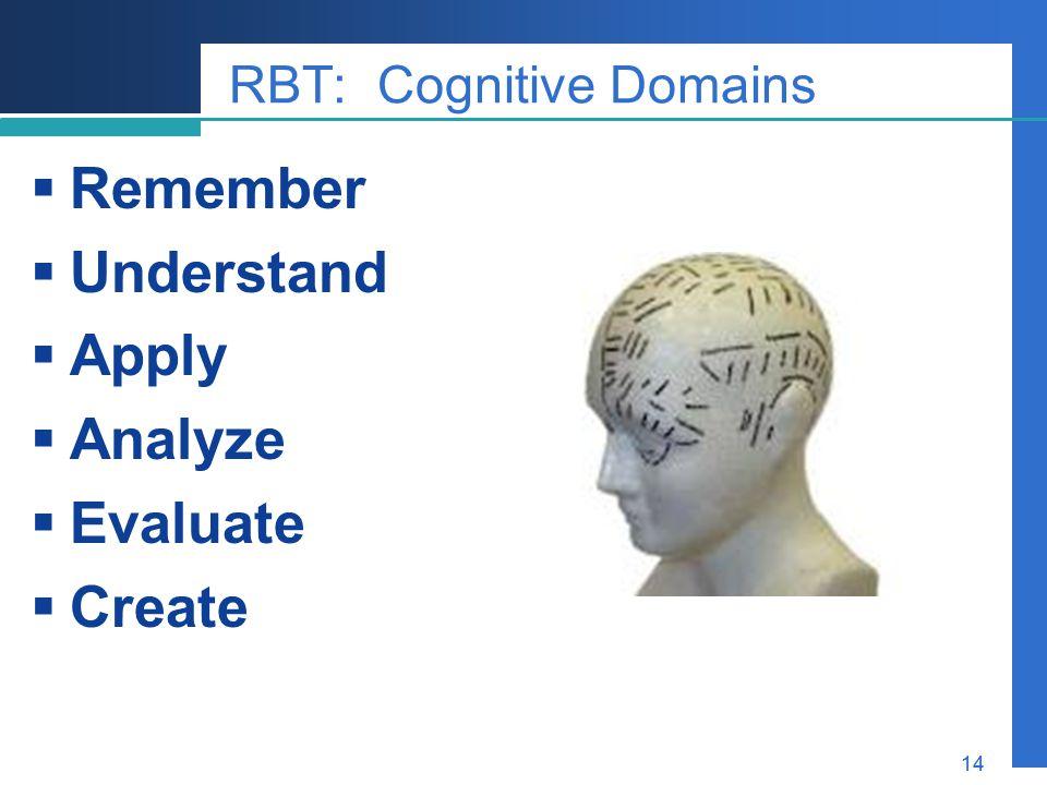 RBT: Cognitive Domains