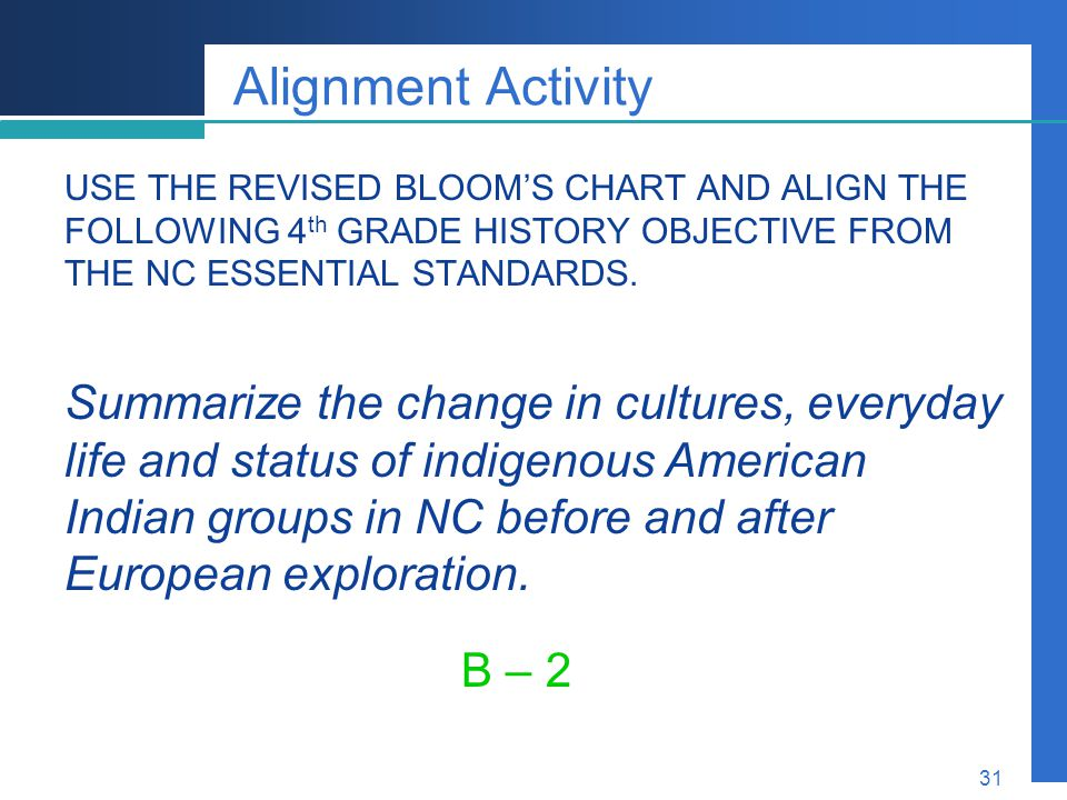Alignment Activity USE THE REVISED BLOOM'S CHART AND ALIGN THE FOLLOWING 4th GRADE HISTORY OBJECTIVE FROM THE NC ESSENTIAL STANDARDS.