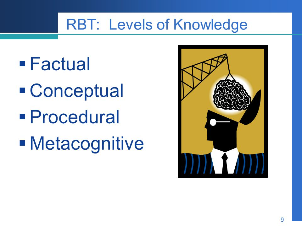 RBT: Levels of Knowledge