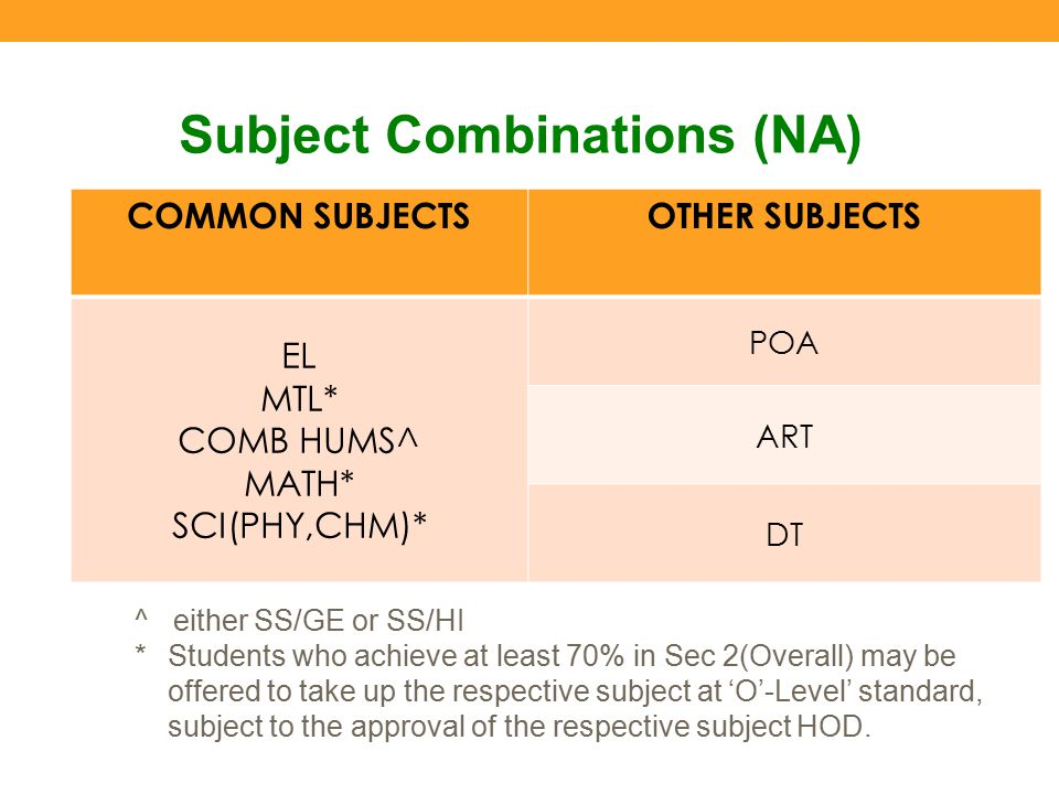 Subject Combinations (NA)