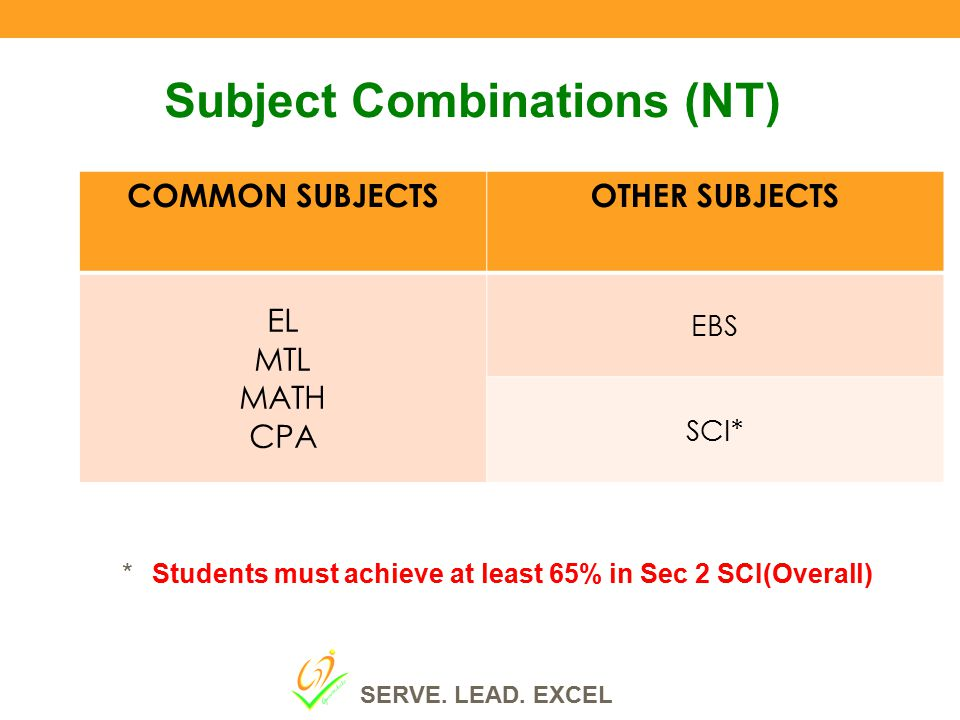 Subject Combinations (NT)