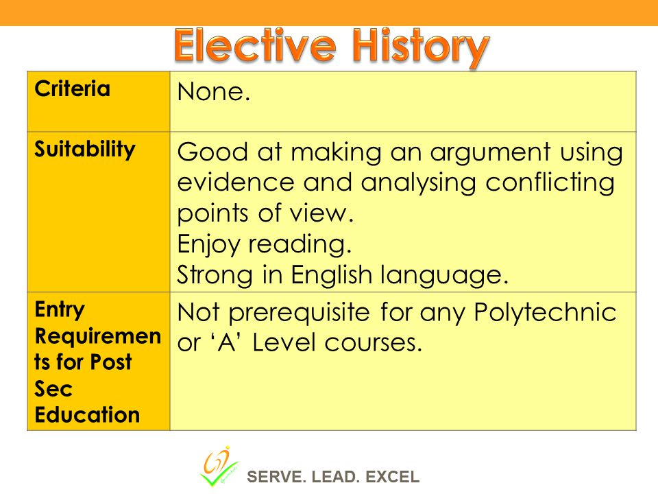 Elective History Criteria. None. Suitability. Good at making an argument using evidence and analysing conflicting points of view.