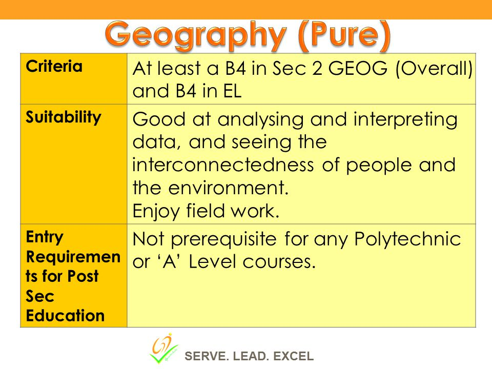 Geography (Pure) At least a B4 in Sec 2 GEOG (Overall) and B4 in EL