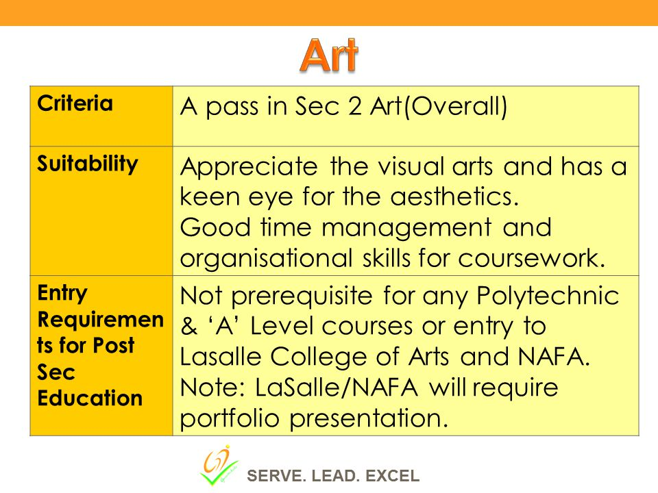 Art A pass in Sec 2 Art(Overall)