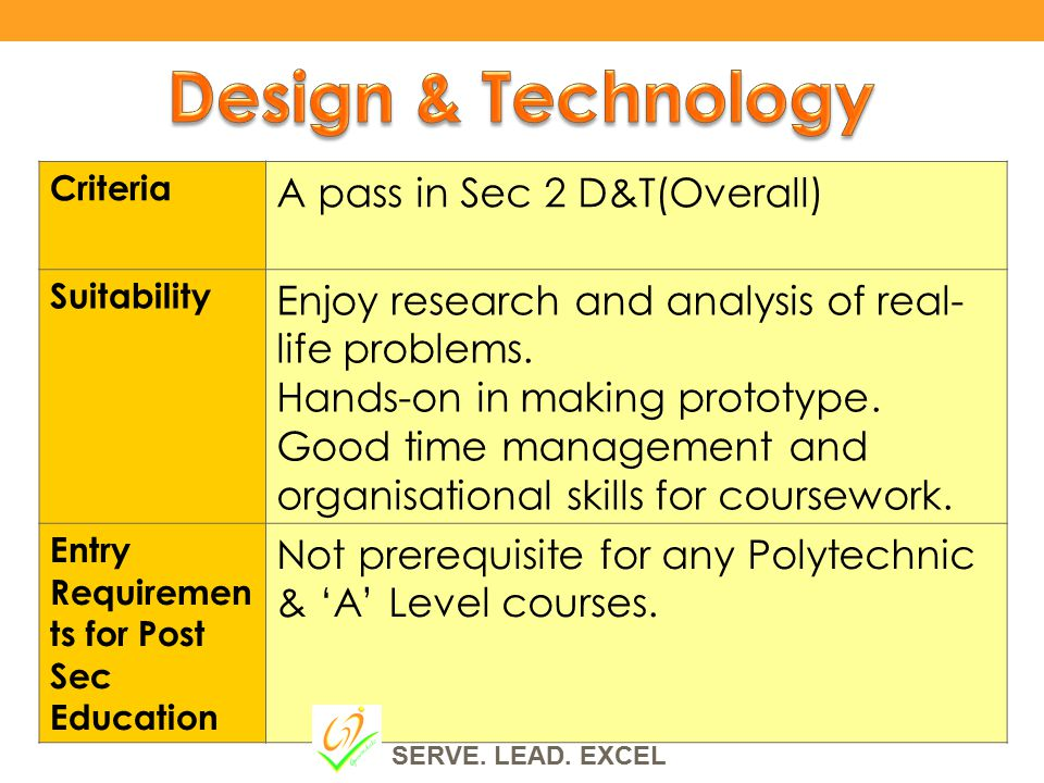 Design & Technology A pass in Sec 2 D&T(Overall)
