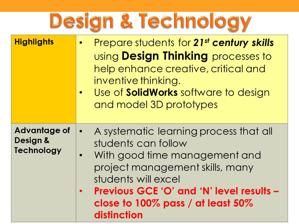 Design & Technology Highlights.