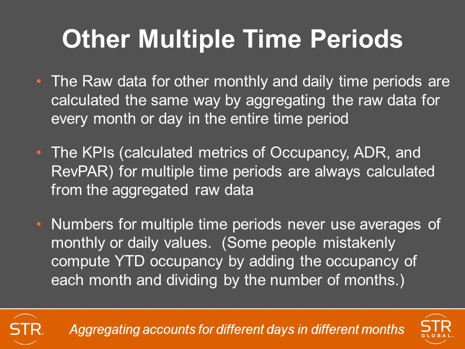 Other Multiple Time Periods