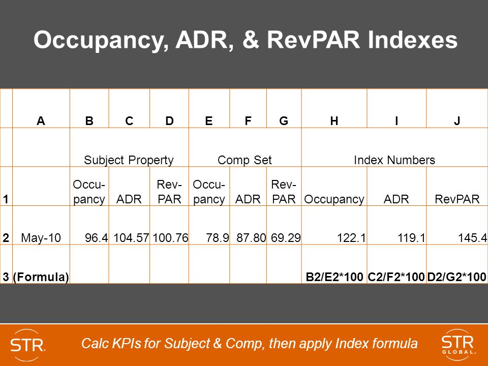 Occupancy, ADR, & RevPAR Indexes